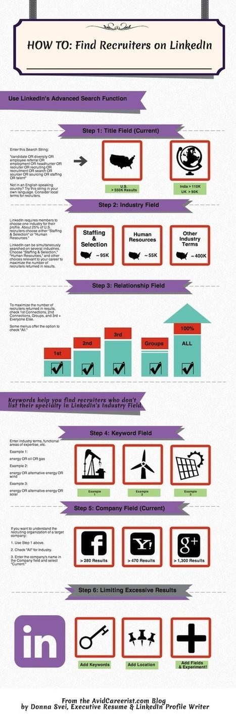 #infographie : Comment trouver des recruteurs sur LinkedIn ?   Manpower   Scoop.it