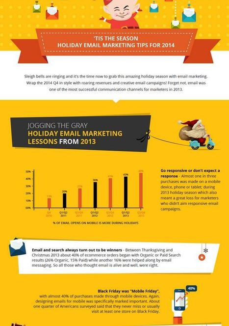 2014 Holiday Email Marketing tips | digital marketing strategy | Scoop.it