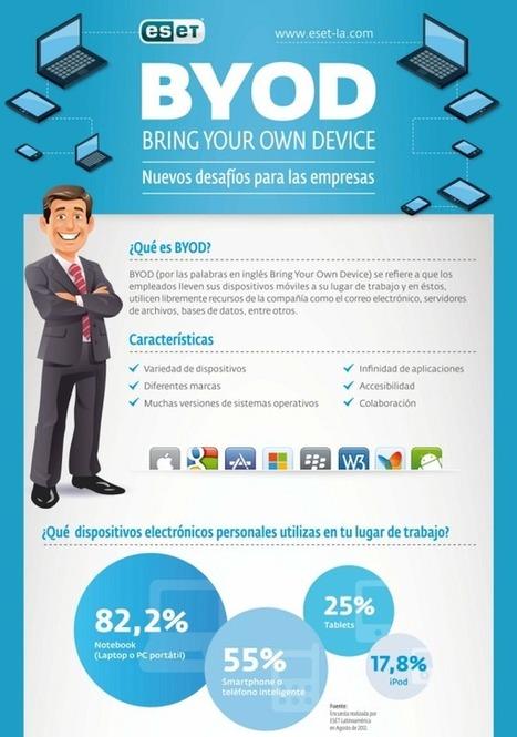 Dispositivos móviles: Tabletas - tendenciasedu | ByL InEdu | Scoop.it