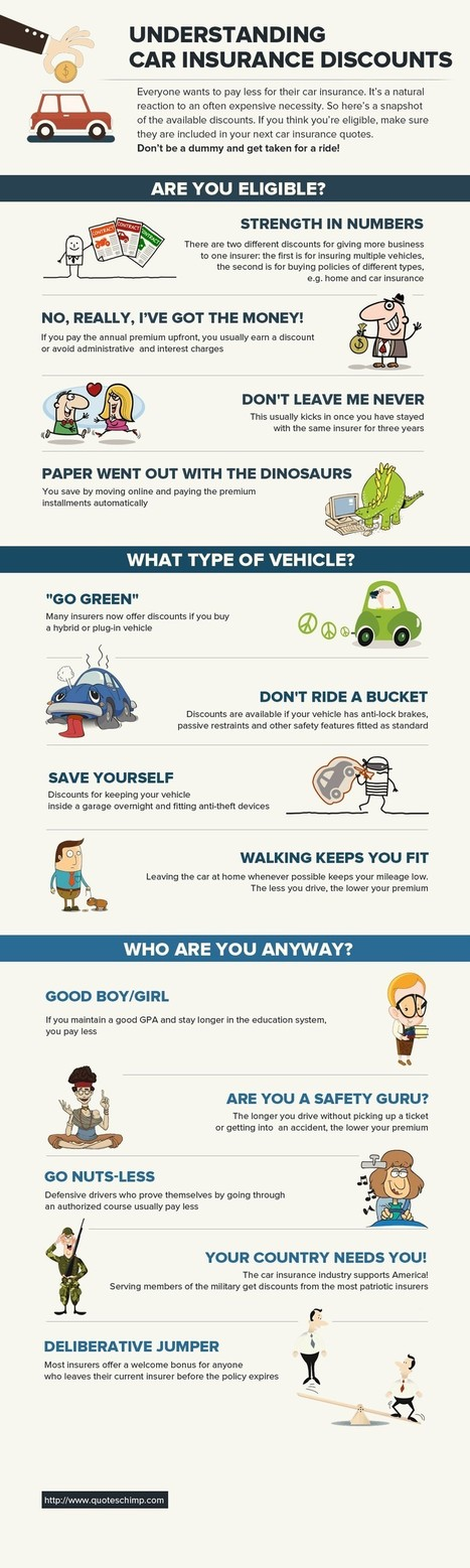 How to Get different types of Car Insurance Discount? | All Infographics | Scoop.it