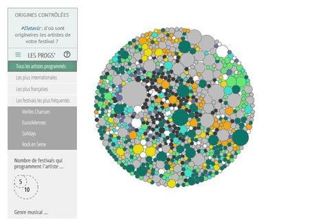 Origines contrôlées | Dataviz & Open Data | Scoop.it