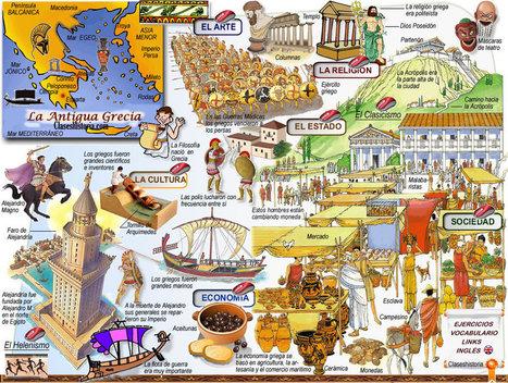 Grecia. Mapa conceptual | historia de grecia | Scoop.it