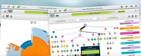 BigML is Machine Learning for everyone | #predictive #modeling | Public Datasets - Open Data - | Scoop.it