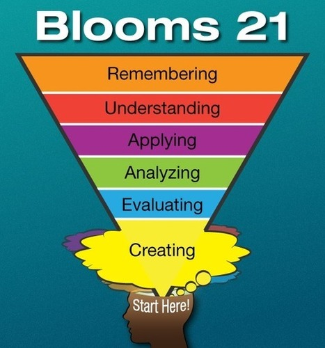 Flipping Blooms Taxonomy | Powerful Learning Practice | Blooms and Higher Order Thinking Skills | Scoop.it