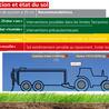 AC Agriculture de Conservation