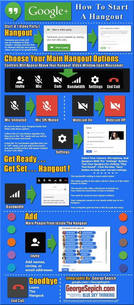 How To Start A Hangout On Google Plus | georgesepich.com | Webinar, WebConference, WebMeeting, WebTraining, Telesummit, Riunioni online, TeleSeminar and... | Scoop.it