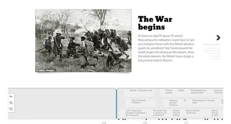 Free Technology for Teachers: Made From History is a Must-bookmark for History Teachers and Students | Edulateral | Scoop.it
