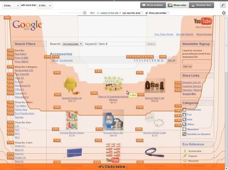 Come gli utenti vedono le pagine web? Con Google Analytics adesso è possibile! | Crea con le tue mani un lavoro online | Scoop.it