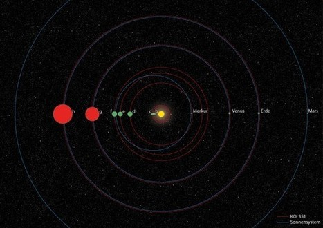 Most extensive planetary system discovered: Similar to our own solar system | Amazing Science | Scoop.it