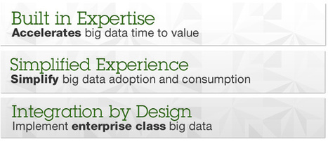 IBM PureData System - Hadoop | Big Data News | Scoop.it
