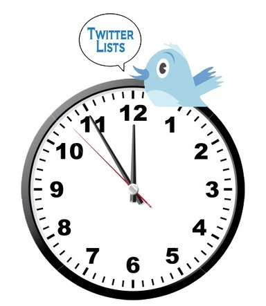 How to Use Twitter Lists For Time Management and Profit | The Perfect Storm Team | Scoop.it