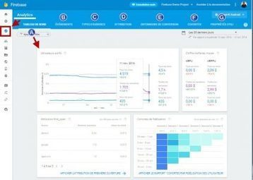 Firebase analytics un outil d'analyse d'audience pour applications | Pratiques Web | Scoop.it