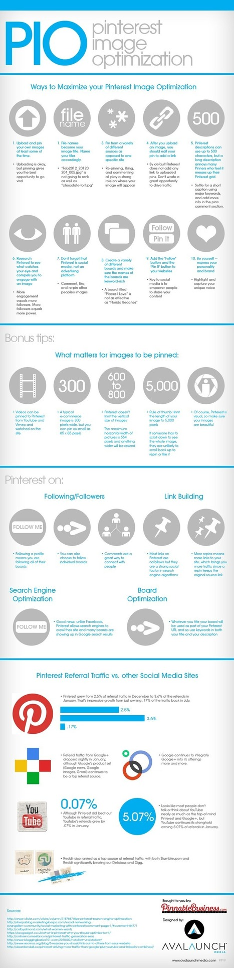 Optimizing Pinterest Images For Business Success - Timothy Carter | Social Media Marketing Info | Scoop.it