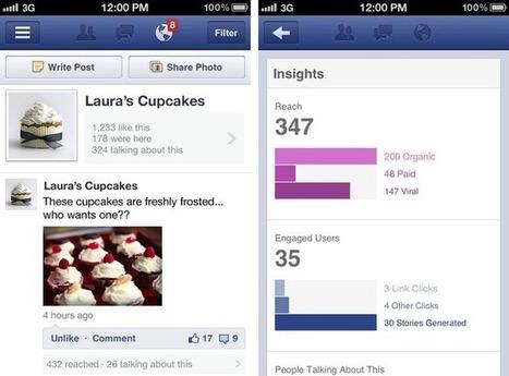 Facebook permet de gérer sa fan page depuis l'iPhone avec une app dédiée | Nouveautés Web, apps et musées | Scoop.it