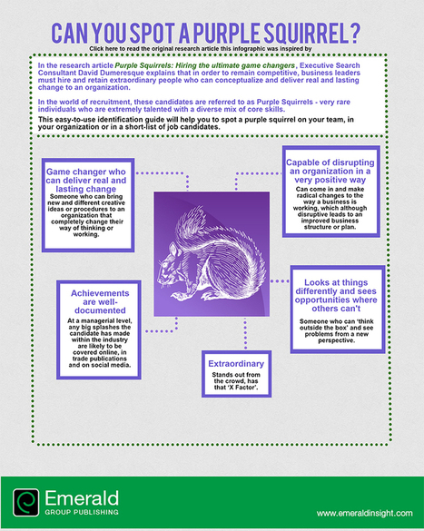 Emerald | Can you spot a Purple Squirrel? | Tyzack Partners Insights | Scoop.it