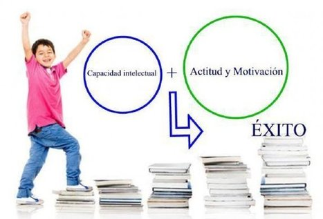 Los patrones de aprendizaje que se adoptan durante la infancia se mantienen para toda la vida | Experiencias en Educación y Tecnología | Scoop.it