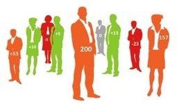 Lead scoring: ¿Qué nota tienen tus clientes potenciales?   @rogerllj   Inbound Marketing, SEO y Analítica Web   Scoop.it
