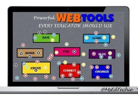 ICloud.com, Pinterest, MsEdTechie Blog, Video Lessons, 20... by Mrs. Brown | Web Tools in Education | Scoop.it