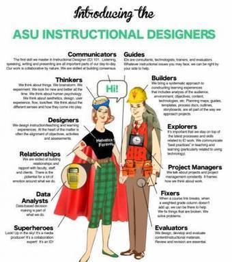 Infographic: What Does An Instructional Designer Do? | Instructional Design | Scoop.it