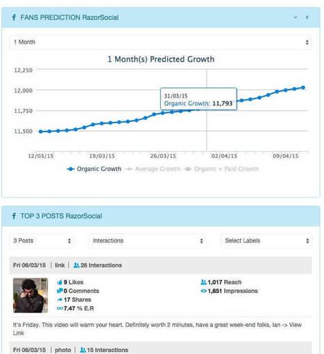 8 New Social Media Tools | Personalized Professional Development | Scoop.it