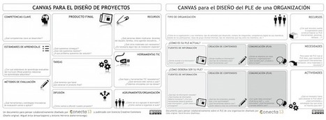 Los Canvas de Conecta13 | APRENDIZAJE | Scoop.it