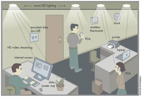 LIFI – LiFire ou VLC internet par lampe LED – horizon cible 2018 | Tactis | LIFI and VLC for dummies - tout savoir sur LIFI | Scoop.it