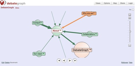 Debate Graph   Digitization of Project Based Learning   Scoop.it