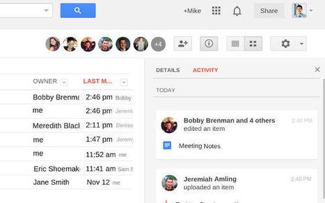 Google Drive recibe una nueva vista de la actividad de tus proyectos | Materiales de Lectura | Scoop.it