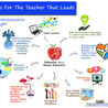 Teacher Resources for Our Staff