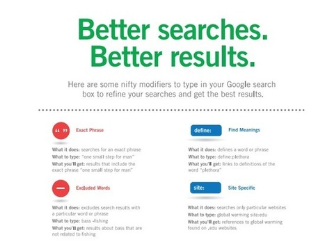 Free Technology for Teachers: A Handy Sheet of Google Search Modifiers | infographics | Scoop.it