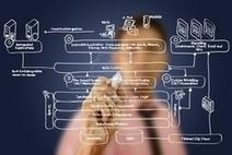 Devenir un content curator avec les outils web 2.0 appliqués à l'e-learning | Événements | Formation et culture numérique - Thot Cursus | E-Learning-Inclusivo (Mashup) | Prospectives Numériques | Scoop.it