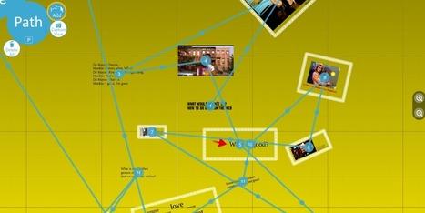5 outils gratuits pour créer un mind map - Formation Prise de Parole | Mon vrac : | Scoop.it