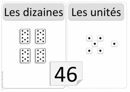 Affichage Dizaines et unités ( CP et CE1 ) Cap-math | Français Pour Petits | Scoop.it