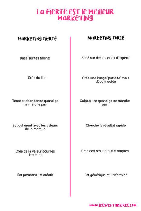 Le marketing qui ne pique pas les yeux   Les Aventurières   Stratégie digitale & business créatifs   Scoop.it