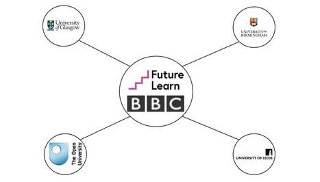 Future Learn + 4 Universities + BBC= 4 Amazing WW1 MOOCs   Massively MOOC   Scoop.it