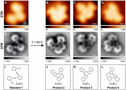 Science: Direct Imaging of Covalent Bond Structure in Single-Molecule Chemical Reactions | Plant Biology Teaching Resources (Higher Education) | Scoop.it