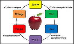 Un emballage en couleur pour mieux séduire le consommateur au rayon des fruits et légumes | Actualité de l'Industrie Agroalimentaire | agro-media.fr | Scoop.it