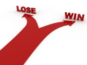 Templates for Win Loss Analysis | Effective Leadership | Scoop.it