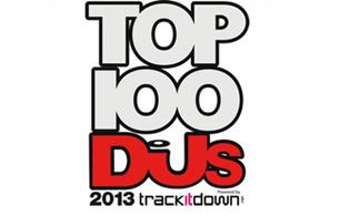 10 DJ Reactions To DJ Mag's Top 100 | DJing | Scoop.it