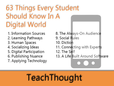 63 Things Every Student Should Know In A Digital World - TeachThought | EDUCACIÓN Y PEDAGOGÍA | Scoop.it