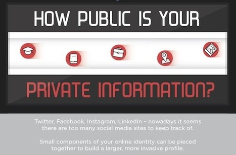Facebook, Twitter, Instagram – How Public is Your Private Information? [INFOGRAPHIC] | Time to Learn | Scoop.it