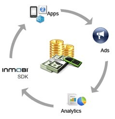 Earn Money with your App Idea   Cloud Central   Scoop.it