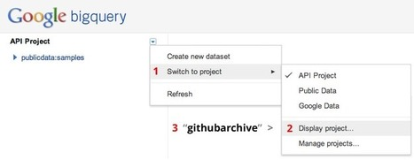 GitHub Archive | Machine Learning and Big Data | Scoop.it