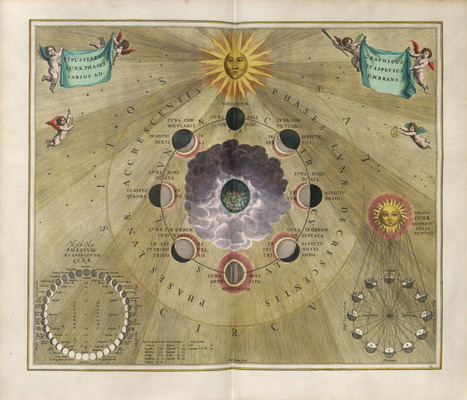 Andreas Cellarius: Phases of the Moon, Harmonia Macrocosmica... | Affinities | Scoop.it