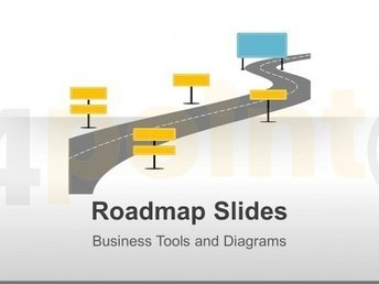 Roadmap Analogy Slides - Editable PPT | road map | Scoop.it