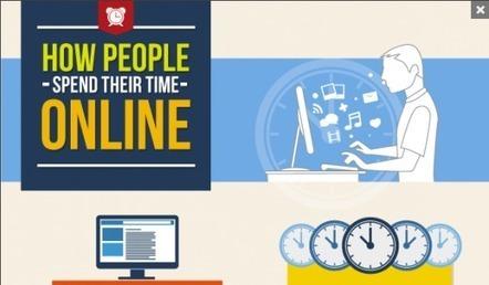 L'usage du Web dans le monde : Des chiffres en constante progression. | web@home    web-academy | Scoop.it