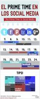 Las mejores horas para publicar en las Redes Sociales vía@alemateo87 | Formacion y Trucos o consejos | Scoop.it
