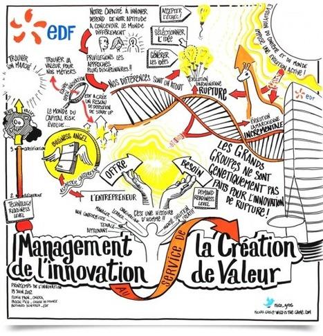 Journées de l'Innovation EDF R&D | Le groupe EDF | Scoop.it