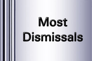 Test Most Dismissals career by wicket-keepers record   ICC World Twenty20   Scoop.it