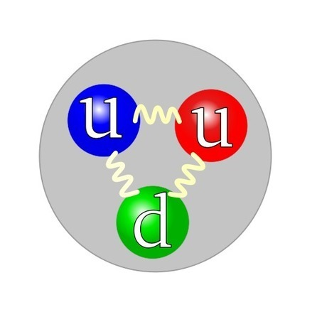 Zeroing in on the proton's magnetic moment | Nuclear Physics | Scoop.it